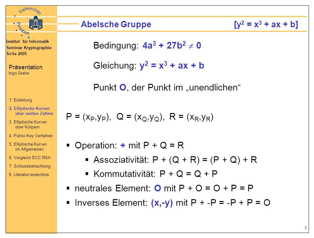 Abelsche Gruppe [y2 = x3 + ax + b]